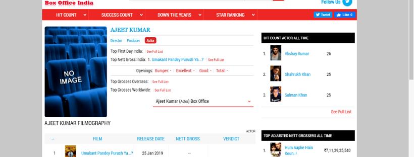 BoxOfficeIndia | Ajeet Kumar